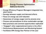 energy process optimization additional benefits