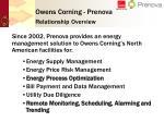 owens corning prenova relationship overview