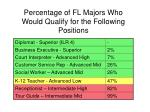 percentage of fl majors who would qualify for the following positions