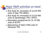 major r m activities on hand