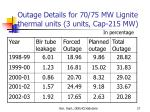 outage details for 70 75 mw lignite thermal units 3 units cap 215 mw