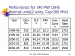 performance for 140 mw lshs thermal units 2 units cap 280 mw
