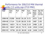 performance for 200 210 mw thermal units 13 units cap 2710 mw