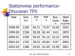 stationwise performance dhuvaran tps