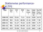 stationwise performance kltps