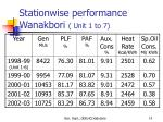 stationwise performance wanakbori unit 1 to 7