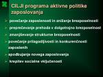 cilji programa aktivne politike zaposlovanja