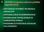 ukrepi programa aktivne politike zaposlovanja