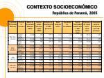 contexto socioecon mico rep blica de panam 2005