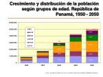 crecimiento y distribuci n de la poblaci n seg n grupos de edad rep blica de panam 1950 2050