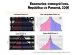 escenarios demogr ficos rep blica de panam 2006