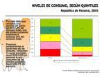 niveles de consumo seg n quintiles rep blica de panam 2003