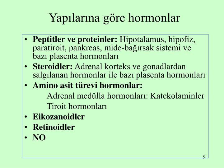 Yapılarına göre hormonlar