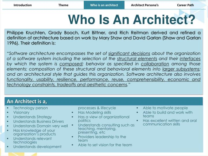 Ppt architect persona s architecture demystified for Anarchitecture definition
