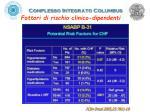 fattori di rischio clinico dipendenti1