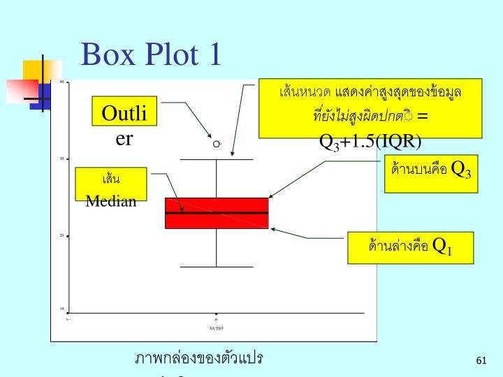 Box Plot 1