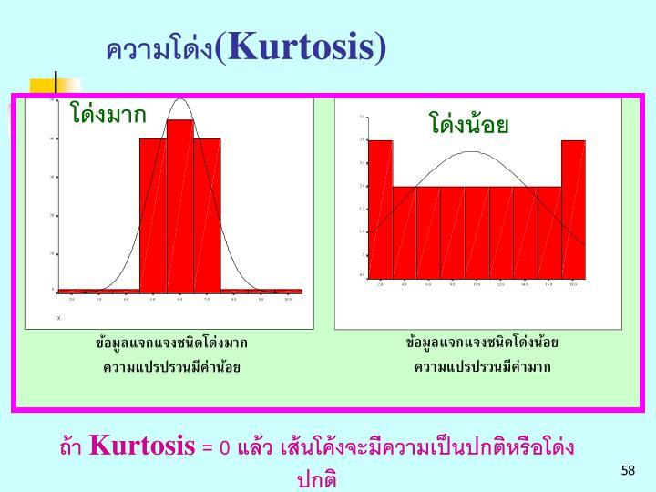 ความโด่ง(Kurtosis)