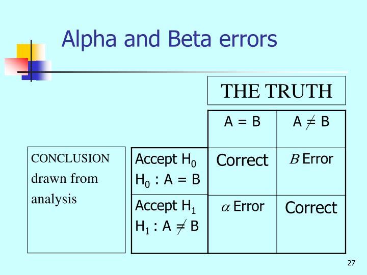 Alpha and Beta errors