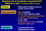 residual risk of transfusion associated hcv infection in italy transfusion 2002 in press