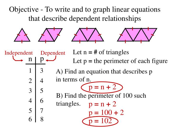 objective to write and to graph linear equations that describe dependent relationships n.