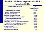 struktura bilansa uspeha ameri kih banaka 2003