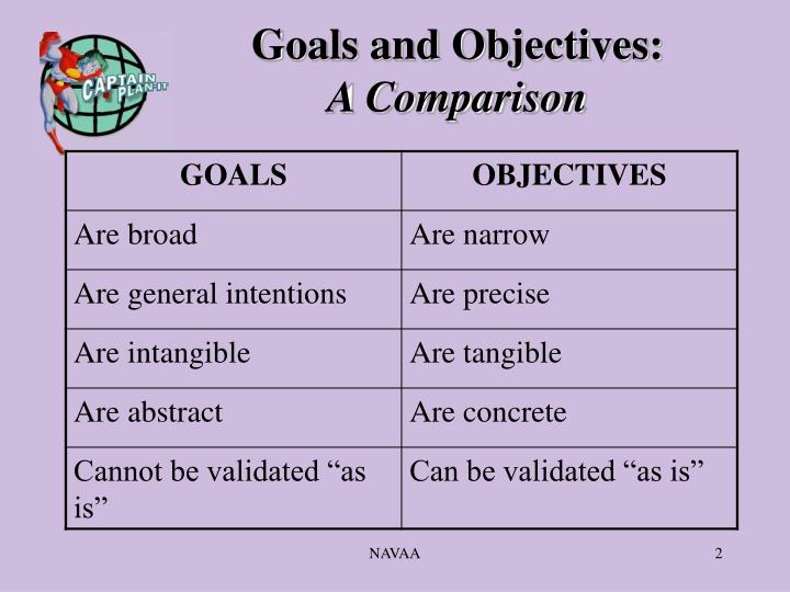 Goals and objectives a comparison