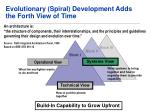 evolutionary spiral development adds the forth view of time