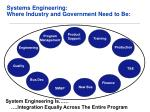 systems engineering where industry and government need to be