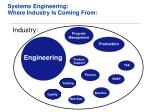 systems engineering where industry is coming from