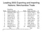 leading 2003 exporting and importing nations merchandise trade