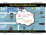 the web of trillion devices