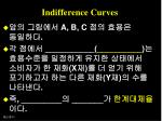 indifference curves1