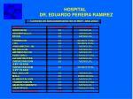 hospital dr eduardo pereira ramirez11