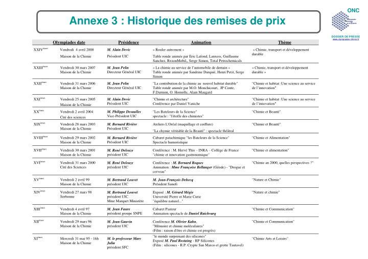 Annexe 3 : Historique des remises de prix