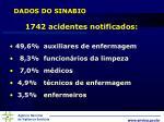 dados do sinabio1