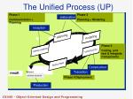 the unified process up
