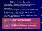 b2b veri de i im standartlar