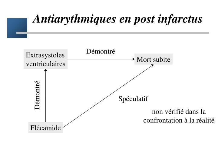 Antiarythmiques en post infarctus