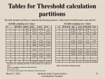 tables for threshold calculation partitions