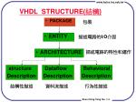 vhdl structure