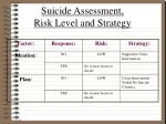 suicide assessment risk level and strategy