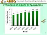 evolu o dos cursos de eq no brasil