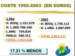 coste 1992 2003 en euros