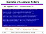 examples of association patterns