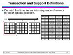 transaction and support definitions