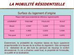 surface du logement d origine