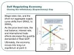 self regulating economy closing the inflationary expansionary gap1