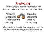 analyzing student breaks learned information into its parts to best understand that information