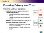 ensuring privacy and trust1