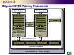 original istpa privacy framework